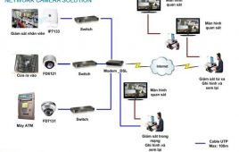 Hệ thống Camera giám sát Ngân hàng